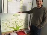 tokheim-green-strategyjpg