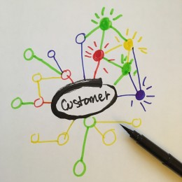 How are we helping customers solve their problems in their terms?